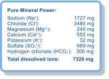 Pure Mineral Power:   Sodium (Na+): 	1727 mg Chloride (Cl-):	3480 mg Magnesium (Mg2+): 	240 mg Calcium (Ca2+):	552 mg Potassium (K+):	32 mg Sulfate (SO42-): 	989 mg Hydrogen crbonate (HCO3-): 	300 mg   Total dissolived ions:	7320 mg